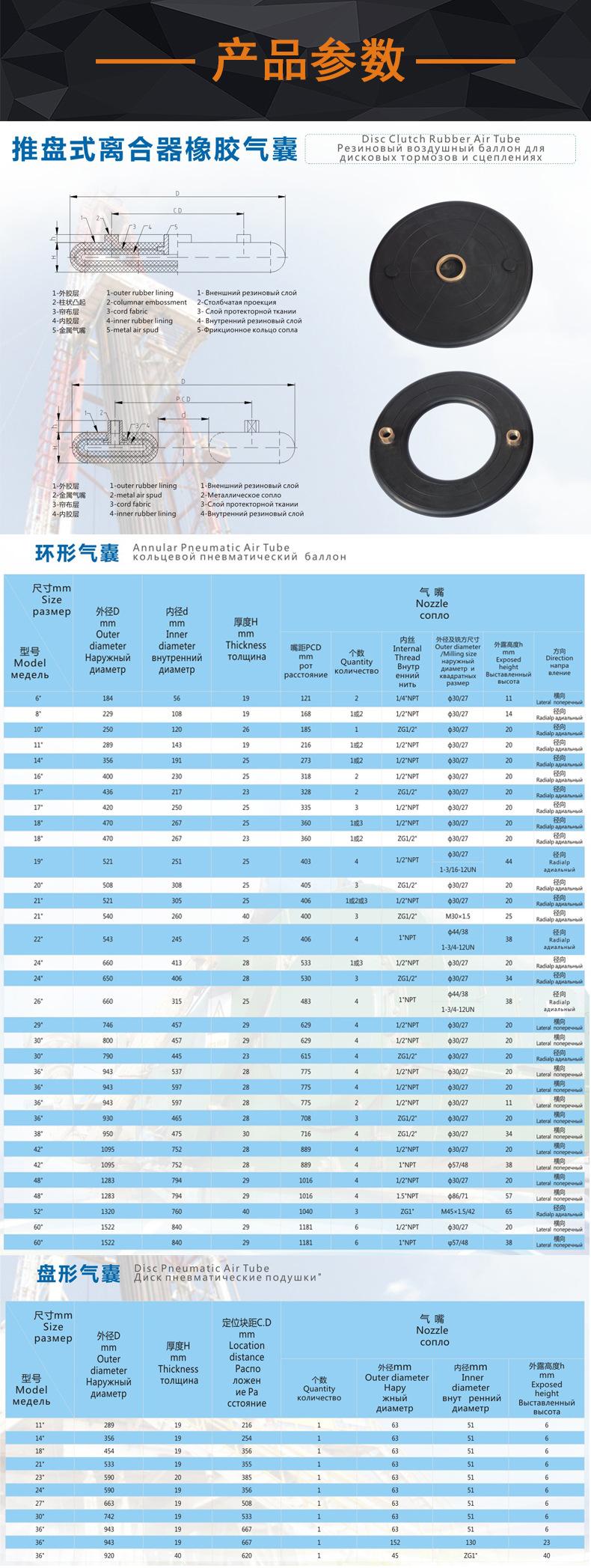 河南大林3-推盘式气囊.jpg